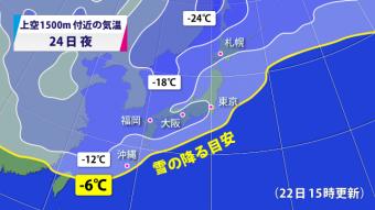 img_snow_chart[1]